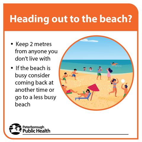 beach info graphic to keep 2 metres from anyone and if busy come back another time