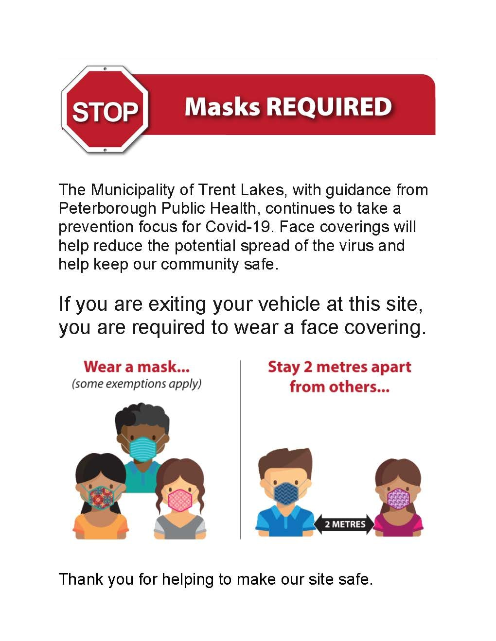 Infographic regarding masks being required to be worn at all waste sites