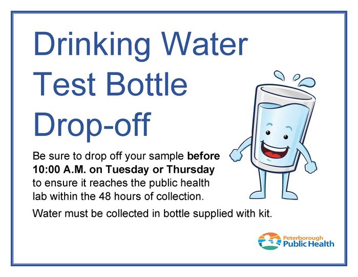 Infographic regarding the well-water sampling program